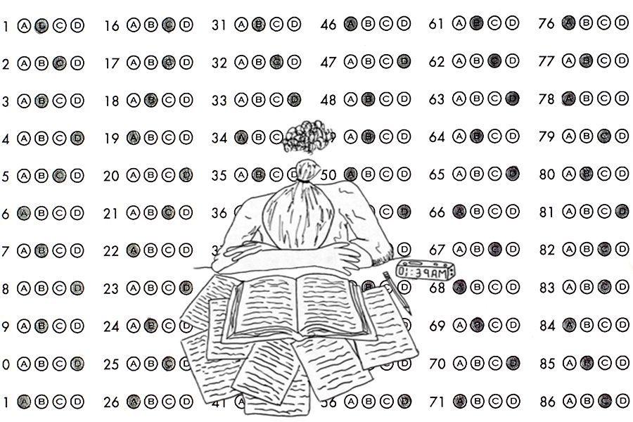 Standardized Tests; Super-sized Stress